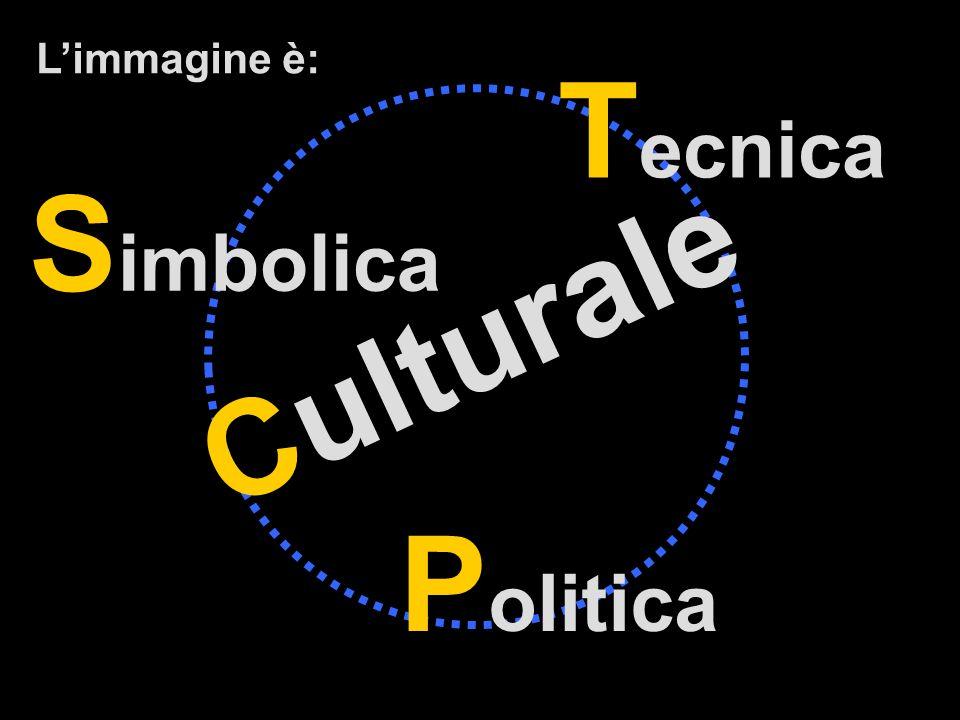 Culturale T ecnica S imbolica P olitica L'immagine è: