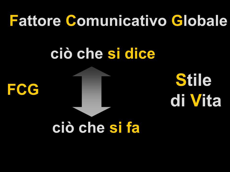 Fattore Comunicativo Globale Stile di Vita FCG ciò che si dice ciò che si fa