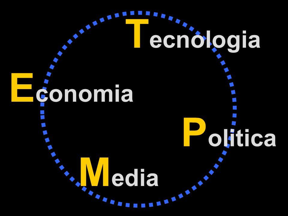 E conomia P olitica M edia T ecnologia