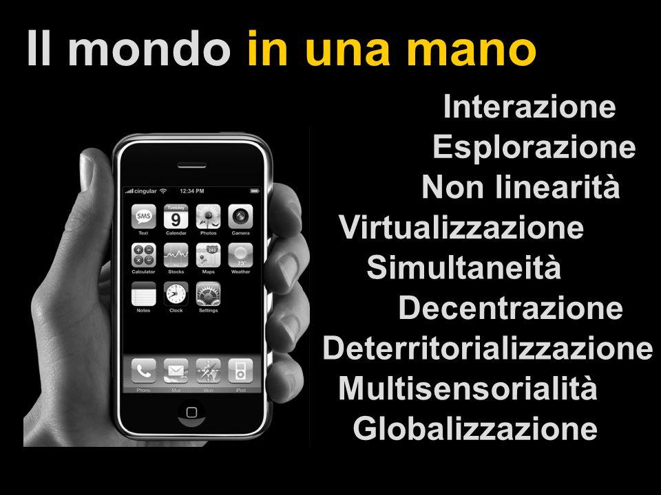 Interazione Esplorazione Non linearità Decentrazione Deterritorializzazione Globalizzazione Virtualizzazione Simultaneità Multisensorialità Il mondo in una mano