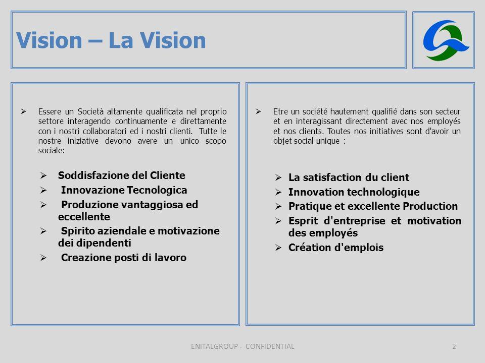 2 Vision – La Vision ENITALGROUP - CONFIDENTIAL  Essere un Società altamente qualificata nel proprio settore interagendo continuamente e direttamente con i nostri collaboratori ed i nostri clienti.