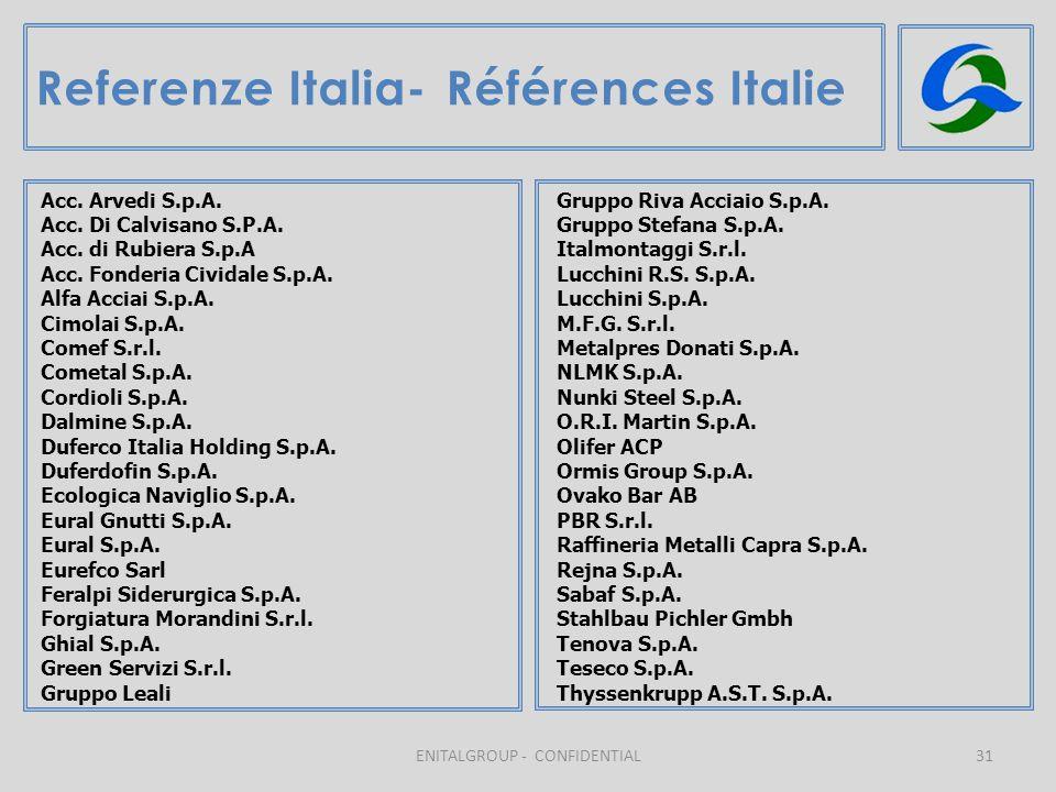 31 Referenze Italia- Références Italie ENITALGROUP - CONFIDENTIAL Acc.