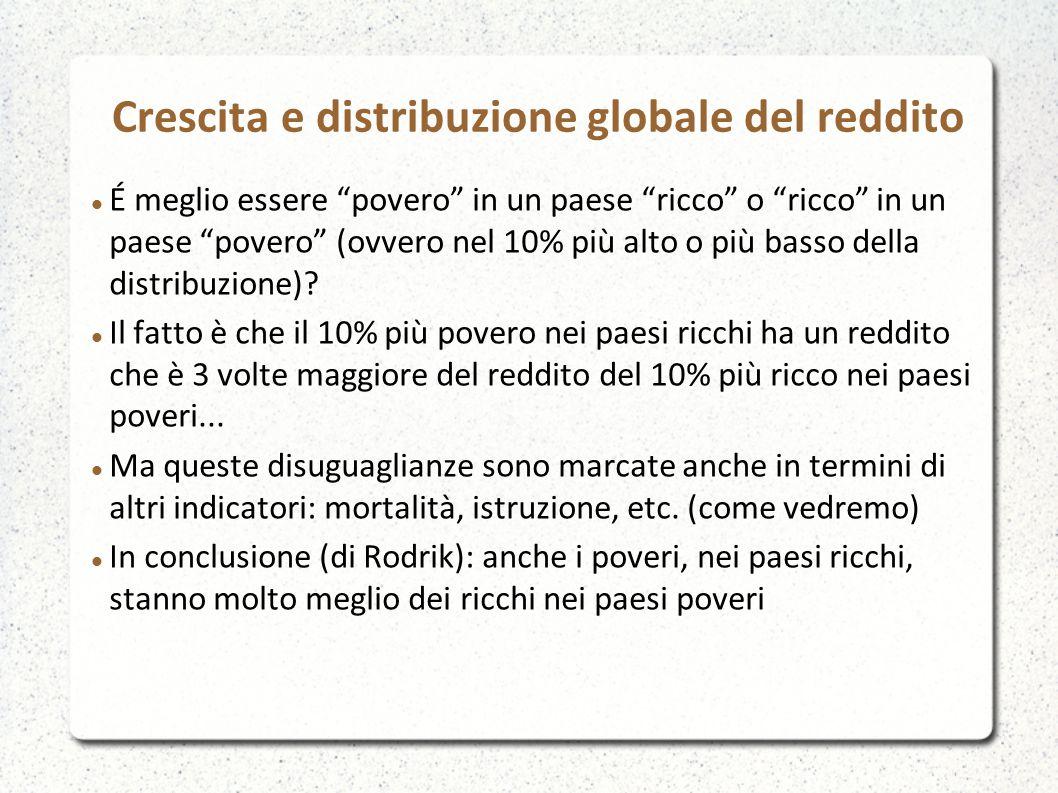 Crescita e distribuzione globale del reddito É meglio essere povero in un paese ricco o ricco in un paese povero (ovvero nel 10% più alto o più basso della distribuzione).