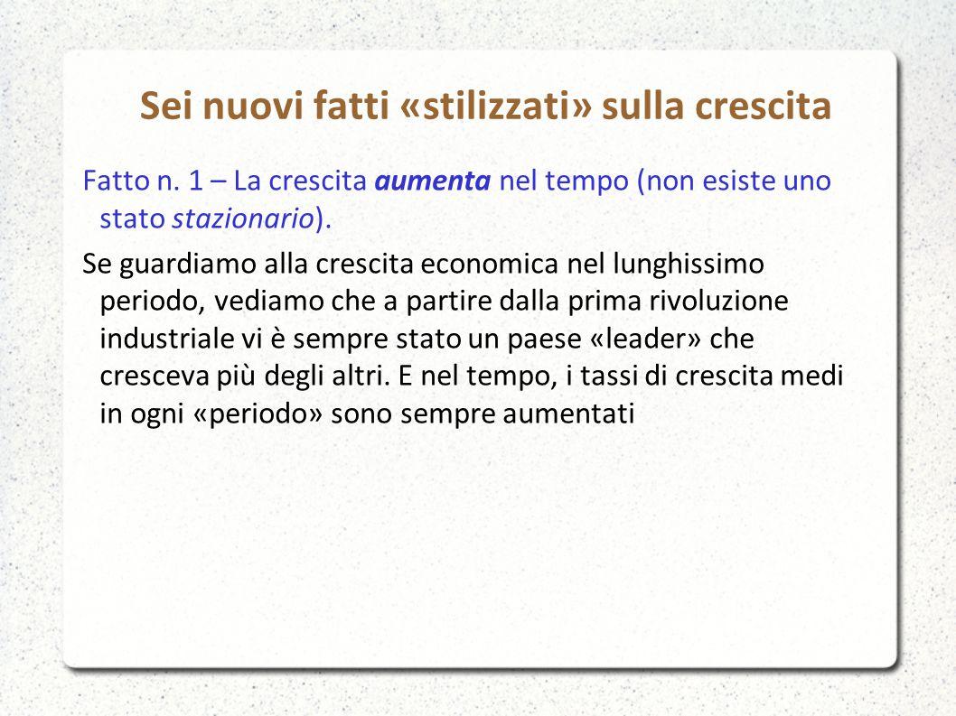 Sei nuovi fatti «stilizzati» sulla crescita Fatto n.