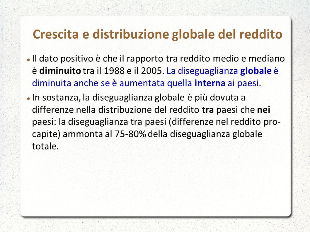 Crescita e distribuzione globale del reddito Il dato positivo è che il rapporto tra reddito medio e mediano è diminuito tra il 1988 e il 2005.