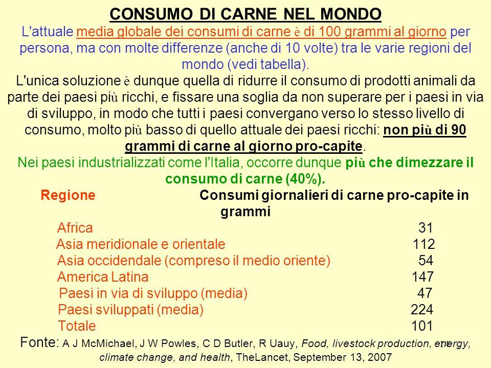 14 CONSUMO DI CARNE NEL MONDO L attuale media globale dei consumi di carne è di 100 grammi al giorno per persona, ma con molte differenze (anche di 10 volte) tra le varie regioni del mondo (vedi tabella).