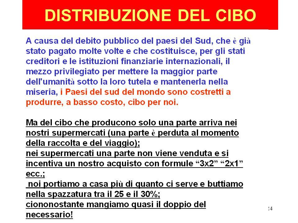 24 DISTRIBUZIONE DEL CIBO