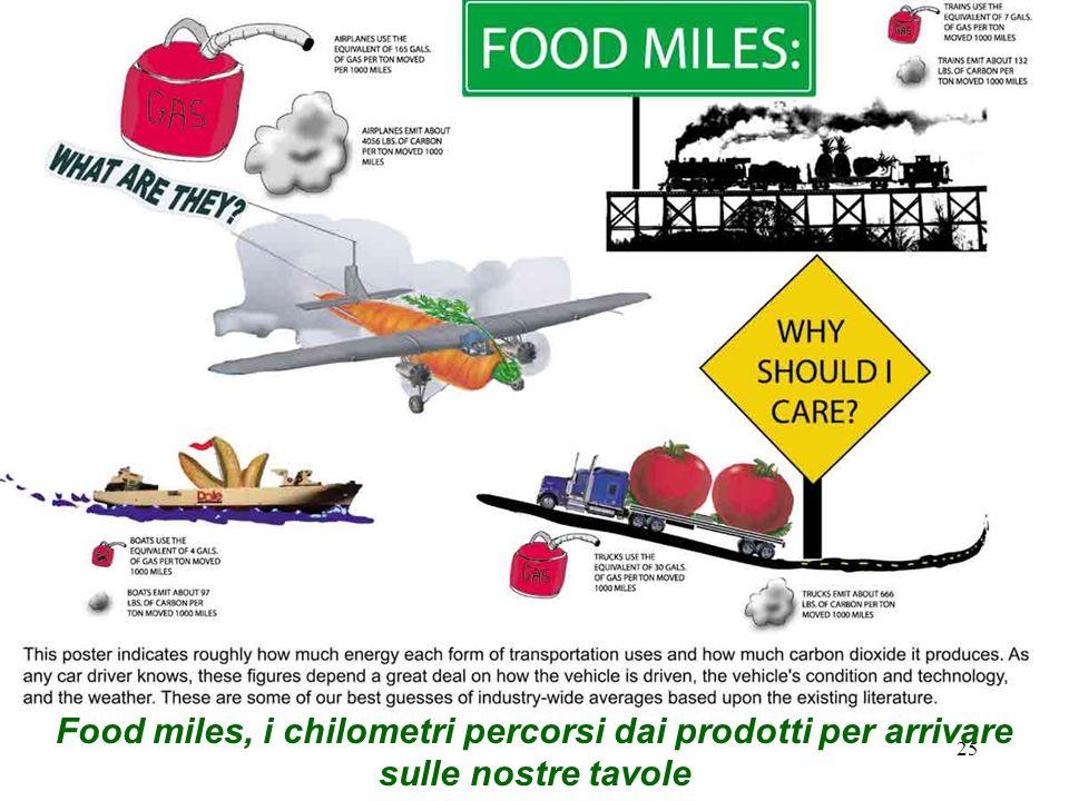 25 Food miles, i chilometri percorsi dai prodotti per arrivare sulle nostre tavole