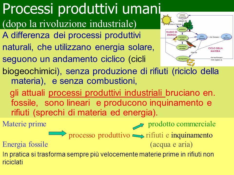 5 Processi produttivi umani (dopo la rivoluzione industriale) A differenza dei processi produttivi naturali, che utilizzano energia solare, seguono un andamento ciclico (cicli biogeochimici), senza produzione di rifiuti (riciclo della materia), e senza combustioni, gli attuali processi produttivi industriali bruciano en.