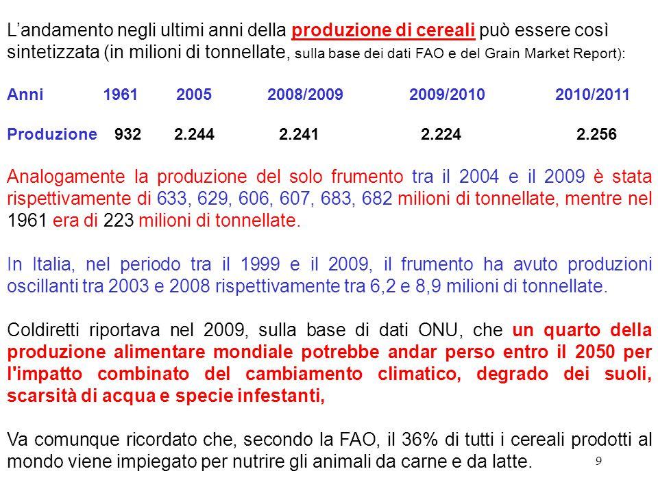 9 L'andamento negli ultimi anni della produzione di cereali può essere così sintetizzata (in milioni di tonnellate, sulla base dei dati FAO e del Grain Market Report): Anni 1961 2005 2008/2009 2009/2010 2010/2011 Produzione 932 2.244 2.241 2.224 2.256 Analogamente la produzione del solo frumento tra il 2004 e il 2009 è stata rispettivamente di 633, 629, 606, 607, 683, 682 milioni di tonnellate, mentre nel 1961 era di 223 milioni di tonnellate.