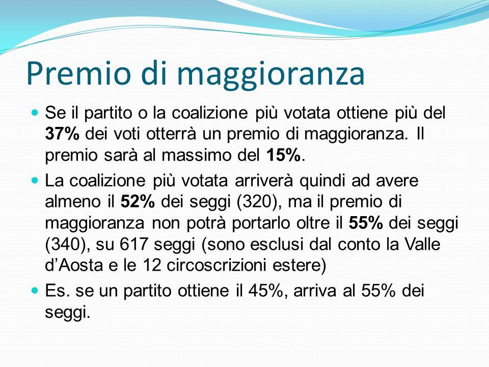 Premio di maggioranza Se il partito o la coalizione più votata ottiene più del 37% dei voti otterrà un premio di maggioranza.