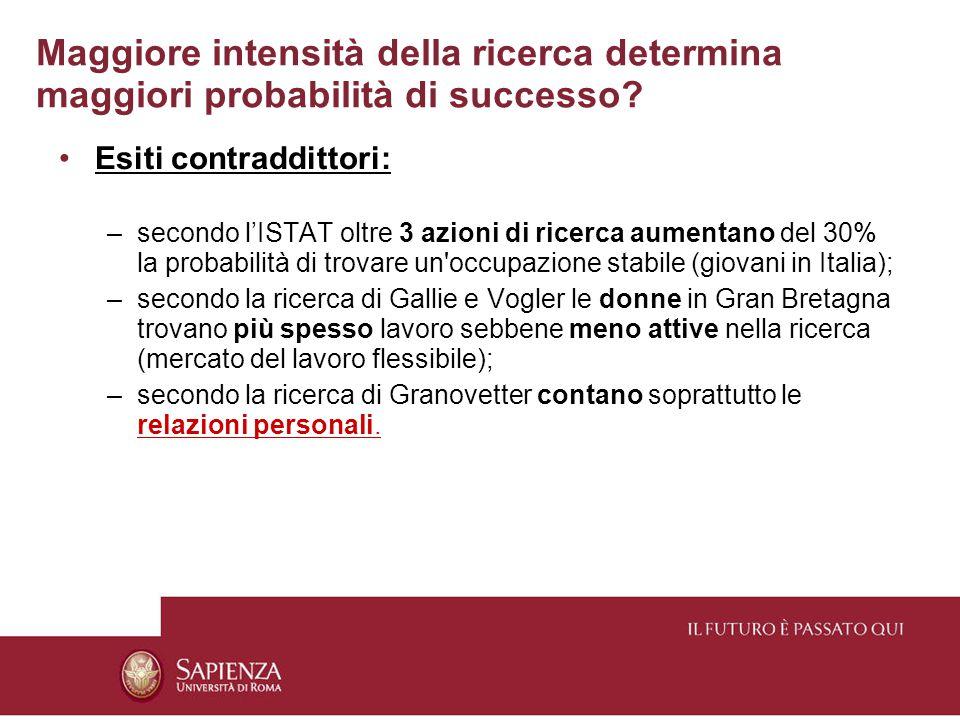 Maggiore intensità della ricerca determina maggiori probabilità di successo.