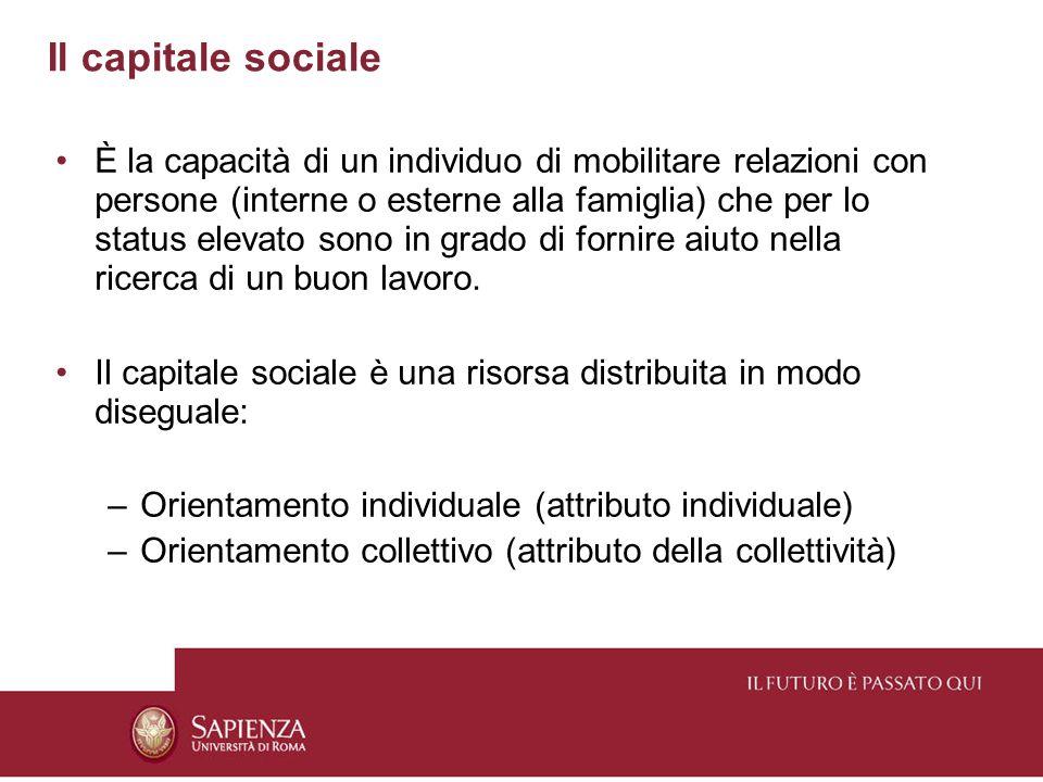 Il capitale sociale È la capacità di un individuo di mobilitare relazioni con persone (interne o esterne alla famiglia) che per lo status elevato sono in grado di fornire aiuto nella ricerca di un buon lavoro.