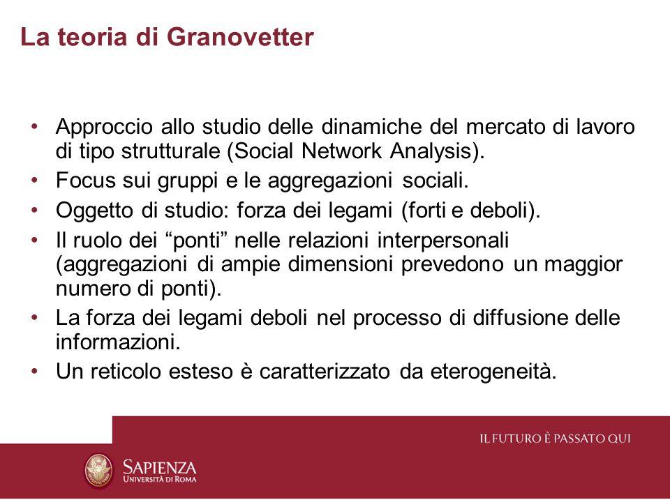La teoria di Granovetter Approccio allo studio delle dinamiche del mercato di lavoro di tipo strutturale (Social Network Analysis).