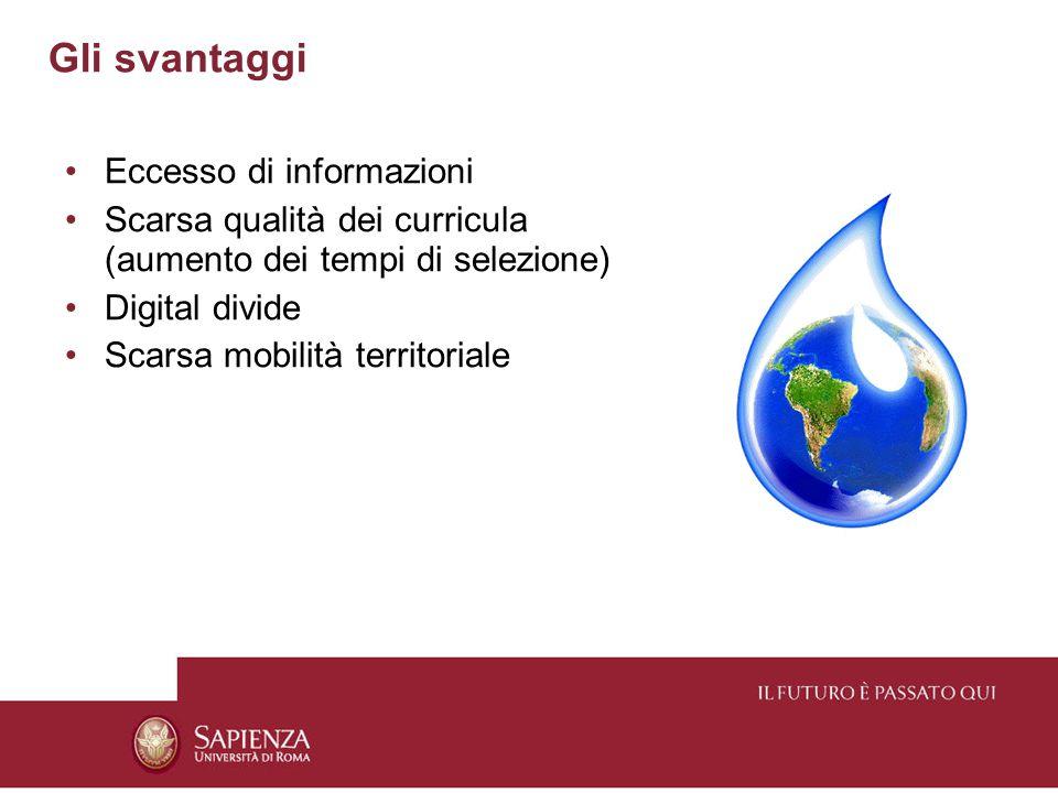 Gli svantaggi Eccesso di informazioni Scarsa qualità dei curricula (aumento dei tempi di selezione) Digital divide Scarsa mobilità territoriale