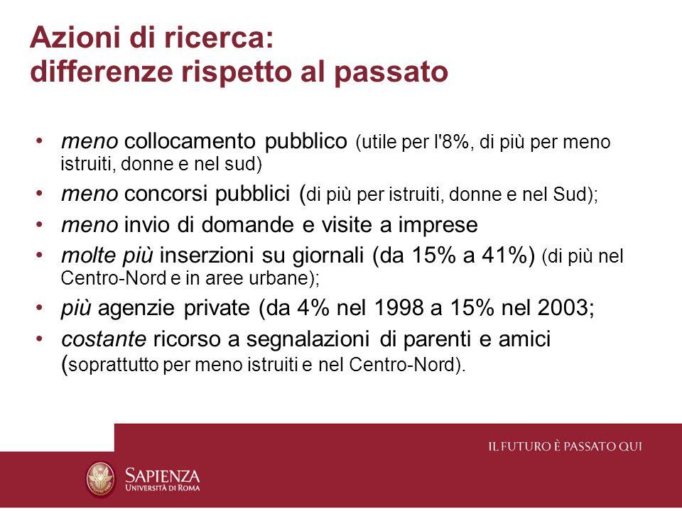 Il ruolo dei Servizi pubblici per l'impiego Dal 1998: riforma del sistema italiano Ruolo dei servizi pubblici in tutti i paesi europei (tranne la Francia) rimane residuale (non oltre il 22% dei posti di lavoro vacanti).