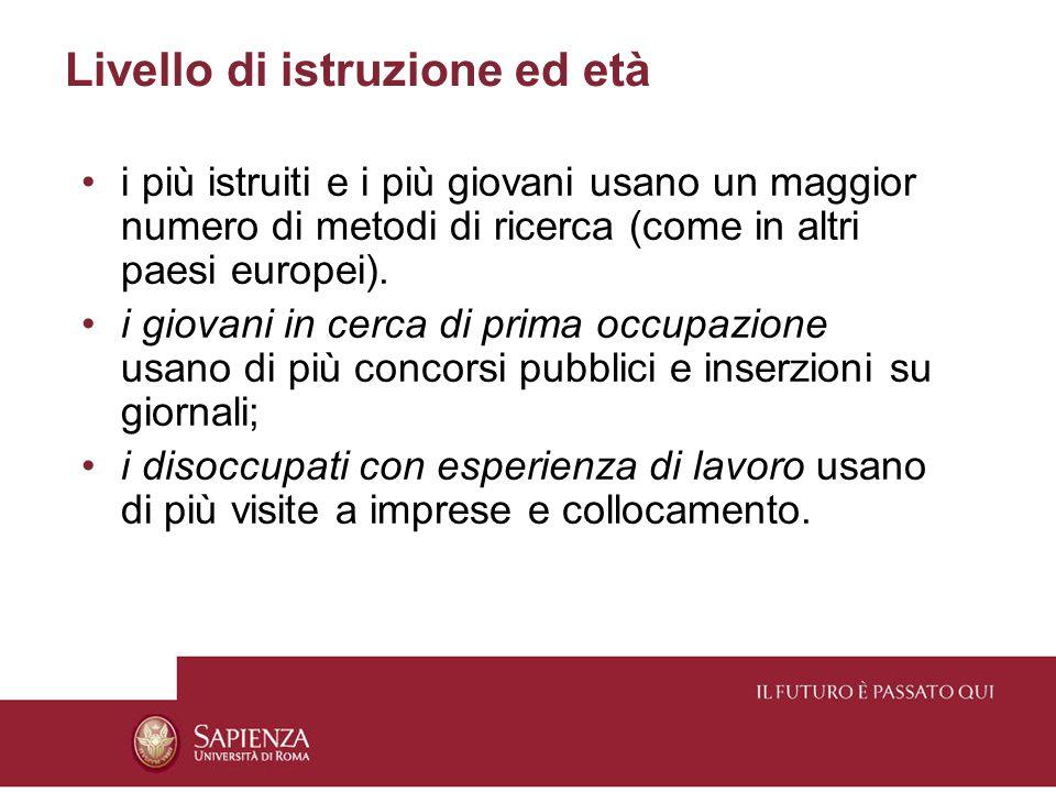 La situazione italiana I servizi pubblici per l'impiego in Italia sono ancora fortemente sottodimensionati e con scarsa esperienza.