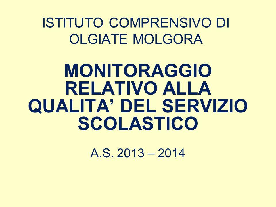ISTITUTO COMPRENSIVO DI OLGIATE MOLGORA MONITORAGGIO RELATIVO ALLA QUALITA' DEL SERVIZIO SCOLASTICO A.S. 2013 – 2014