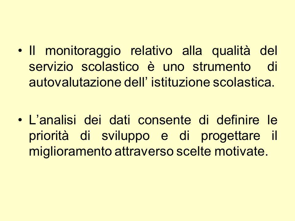 A) VALUTAZIONE DELL'EFFICACIA FORMATIVA 6. Ha utilizzato il sito Internet?