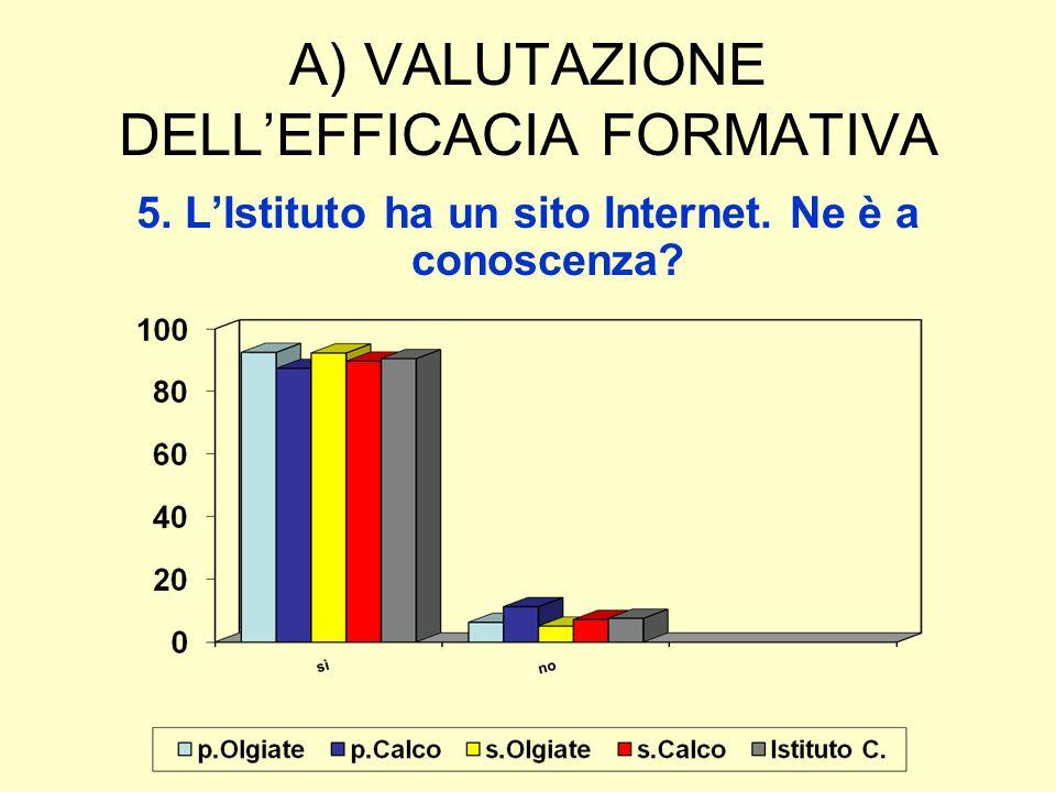 A) VALUTAZIONE DELL'EFFICACIA FORMATIVA 5. L'Istituto ha un sito Internet. Ne è a conoscenza?