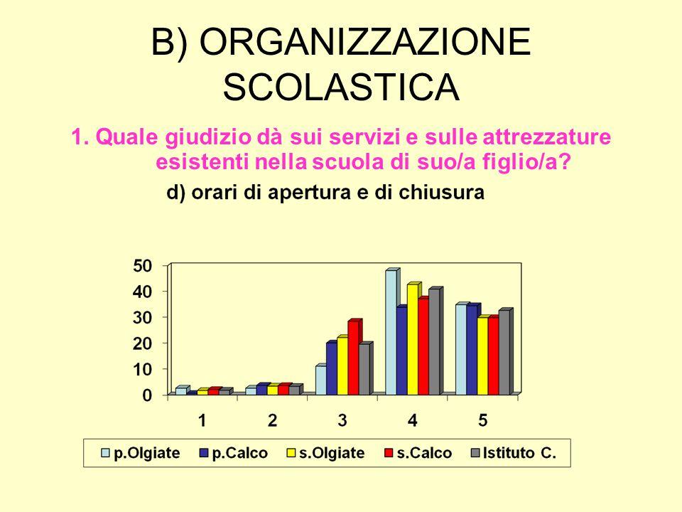 B) ORGANIZZAZIONE SCOLASTICA 1. Quale giudizio dà sui servizi e sulle attrezzature esistenti nella scuola di suo/a figlio/a?