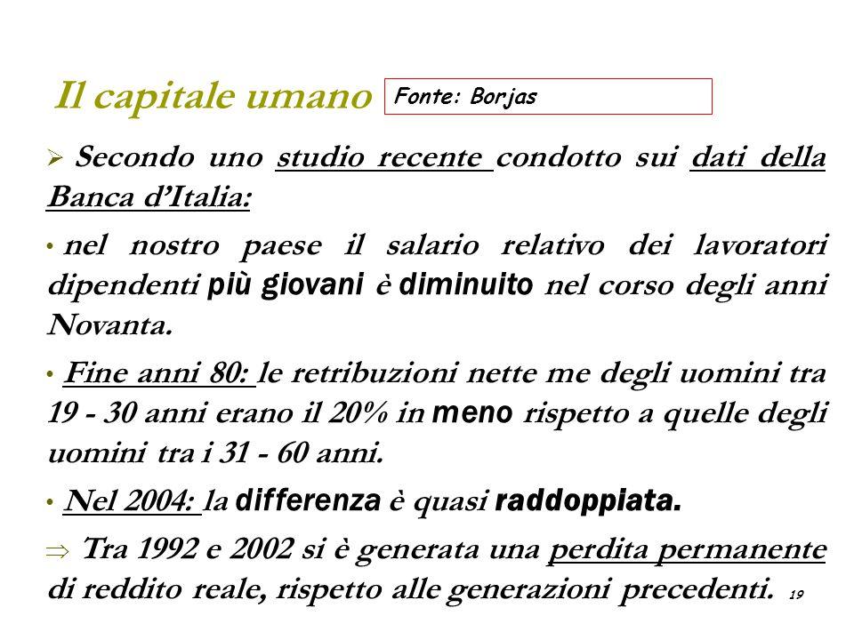 19  Secondo uno studio recente condotto sui dati della Banca d'Italia: nel nostro paese il salario relativo dei lavoratori dipendenti più giovani è d