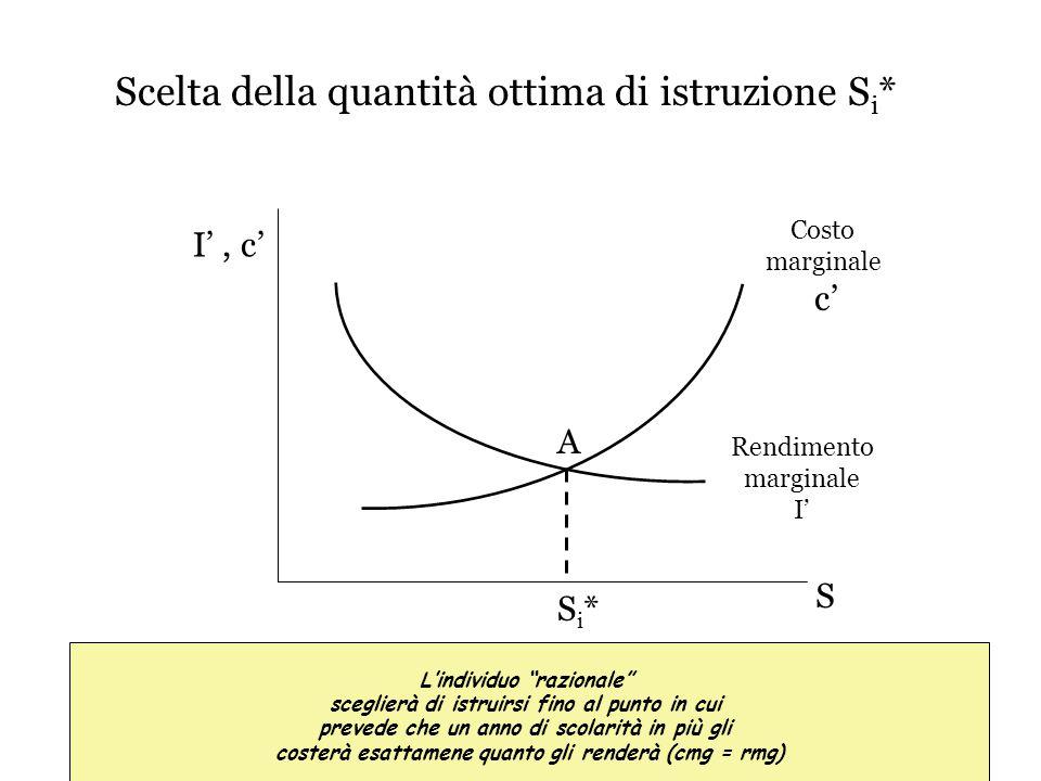 """S I', c' Costo marginale c' Rendimento marginale I' Si*Si* A Scelta della quantità ottima di istruzione S i * L'individuo """"razionale"""" sceglierà di ist"""