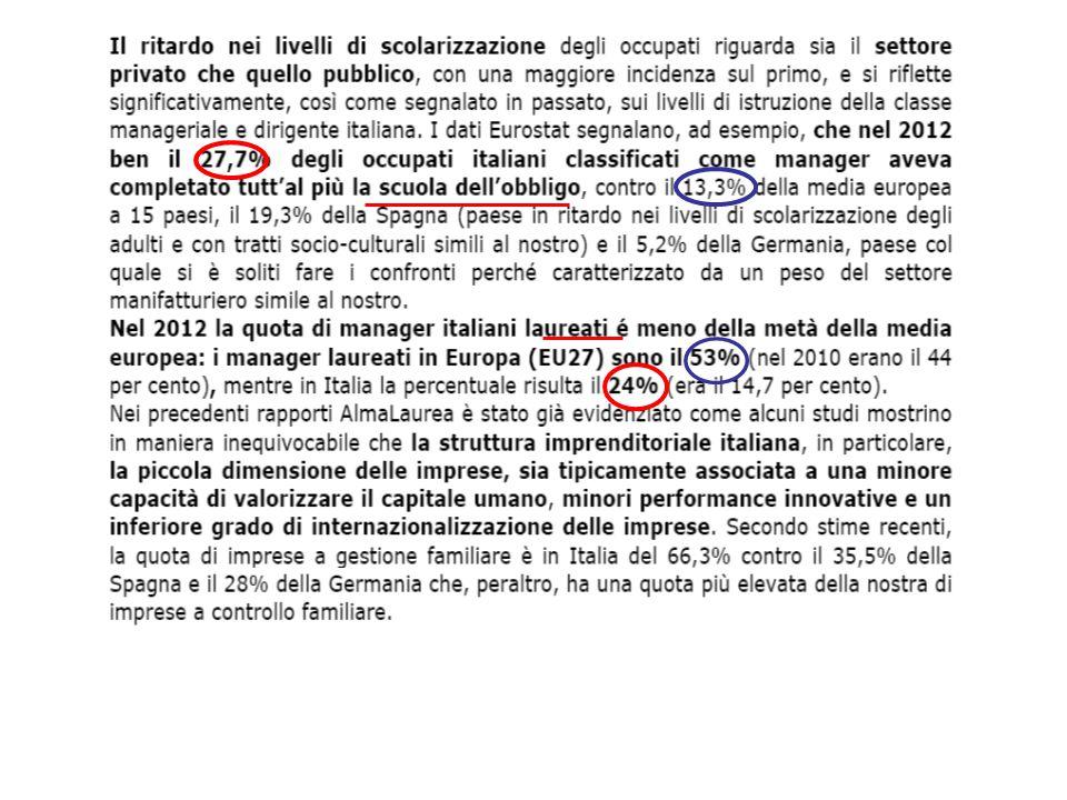 19  Secondo uno studio recente condotto sui dati della Banca d'Italia: nel nostro paese il salario relativo dei lavoratori dipendenti più giovani è diminuito nel corso degli anni Novanta.