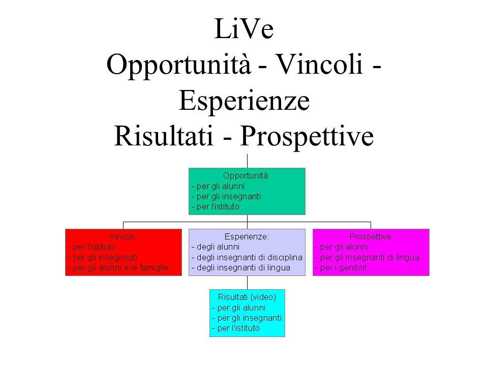 LiVe Opportunità - Vincoli - Esperienze Risultati - Prospettive