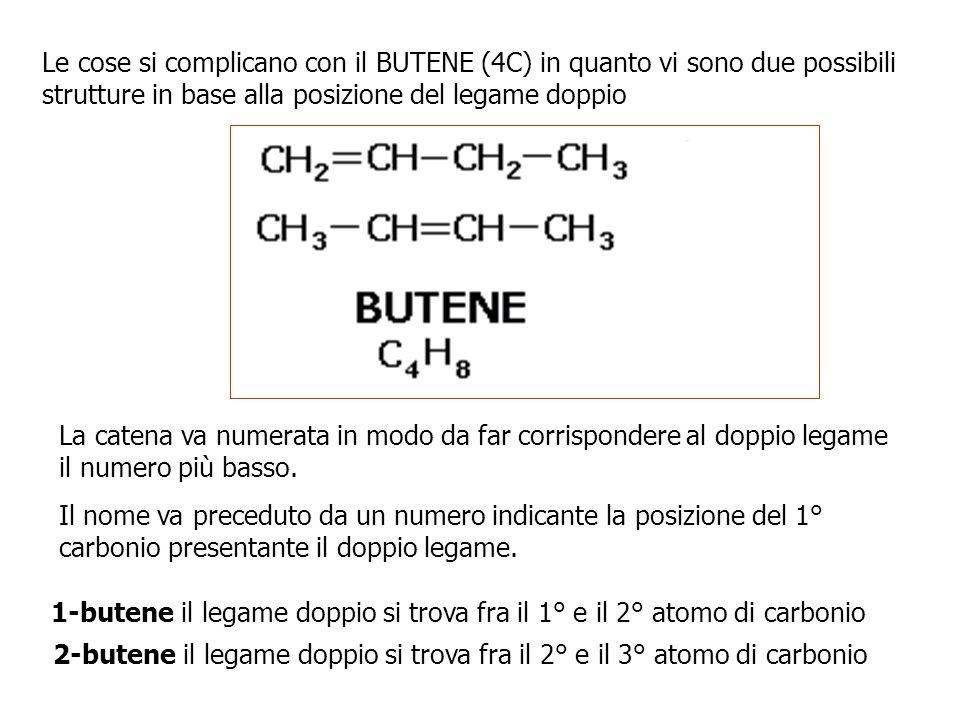 NOMENCLATURA DEGLI ALCHENI RAMIFICATI 1.Individuare la catena più lunga e numerare i carboni 2.La catena va numerata in modo da far corrispondere al doppio legame il numero più basso 3.Il legame doppio si trova in posizione 2 e la catena principale è costituita da 6 atomi di carbonio  …-2-esene 4.Il Carbonio in posizione 4 presenta un gruppo metile  4-metil… 5.Il nome completo è 4-metil-2-esene 6.È permesso anche 4-metil-es-2-ene