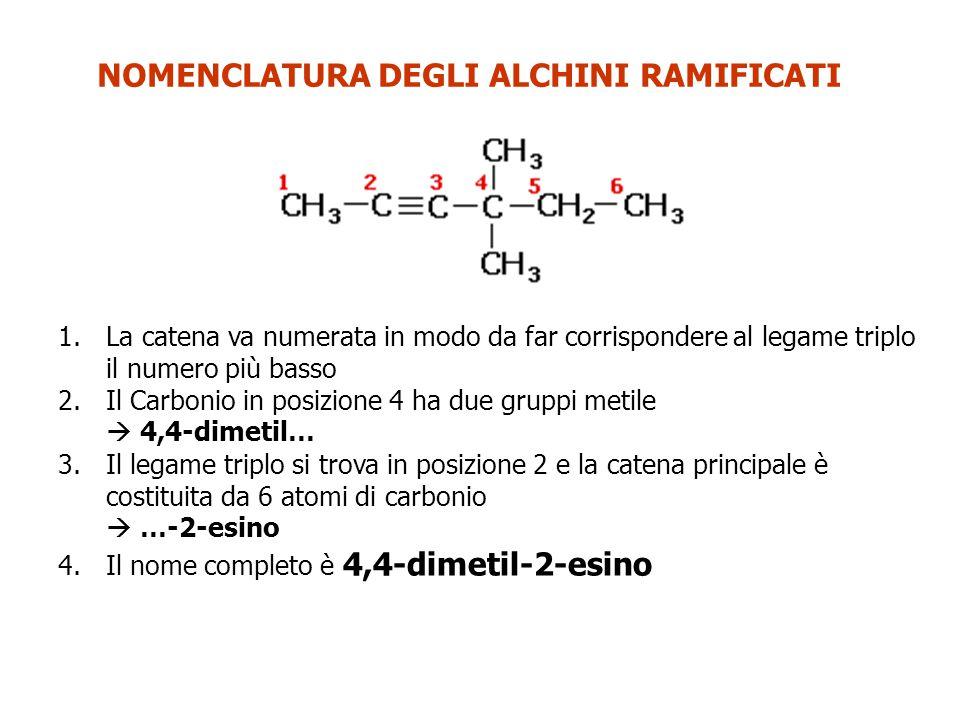 NOMENCLATURA DEGLI ALCHINI RAMIFICATI 1.La catena va numerata in modo da far corrispondere al legame triplo il numero più basso 2.Il Carbonio in posiz
