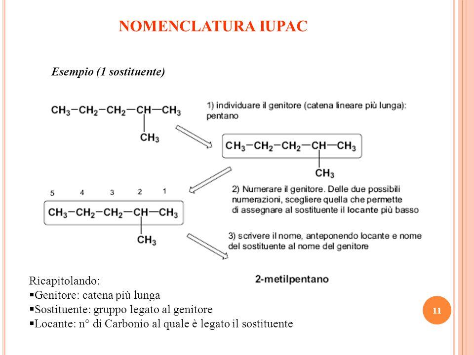 11 NOMENCLATURA IUPAC Esempio (1 sostituente) Ricapitolando:  Genitore: catena più lunga  Sostituente: gruppo legato al genitore  Locante: n° di Carbonio al quale è legato il sostituente