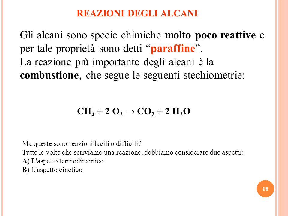 18 REAZIONI DEGLI ALCANI Gli alcani sono specie chimiche molto poco reattive e per tale proprietà sono detti paraffine .