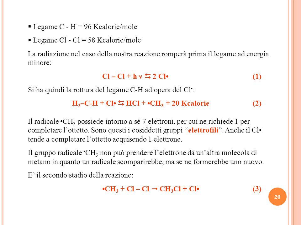 20  Legame C - H = 96 Kcalorie/mole  Legame Cl - Cl = 58 Kcalorie/mole La radiazione nel caso della nostra reazione romperà prima il legame ad energia minore: Cl – Cl + h ν  2 Cl (1) Si ha quindi la rottura del legame C-H ad opera del Cl : H 3 –C-H + Cl  HCl + CH 3 + 20 Kcalorie(2) Il radicale CH 3 possiede intorno a sé 7 elettroni, per cui ne richiede 1 per completare l'ottetto.