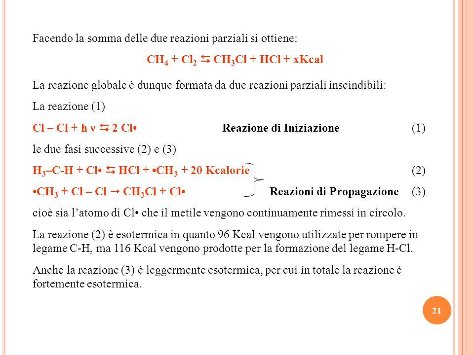 21 Facendo la somma delle due reazioni parziali si ottiene: CH 4 + Cl 2  CH 3 Cl + HCl + xKcal La reazione globale è dunque formata da due reazioni parziali inscindibili: La reazione (1) Cl – Cl + h ν  2 Cl Reazione di Iniziazione(1) le due fasi successive (2) e (3) H 3 –C-H + Cl  HCl + CH 3 + 20 Kcalorie(2) CH 3 + Cl – Cl  CH 3 Cl + ClReazioni di Propagazione(3) cioè sia l'atomo di Cl che il metile vengono continuamente rimessi in circolo.