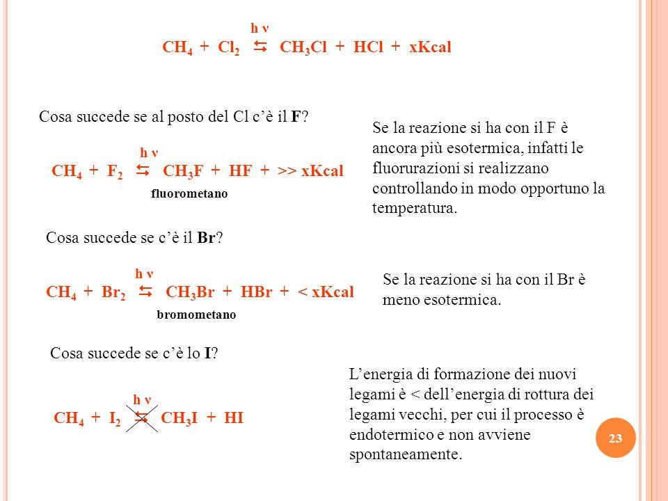 23 CH 4 + Cl 2  CH 3 Cl + HCl + xKcal h ν Cosa succede se al posto del Cl c'è il F.