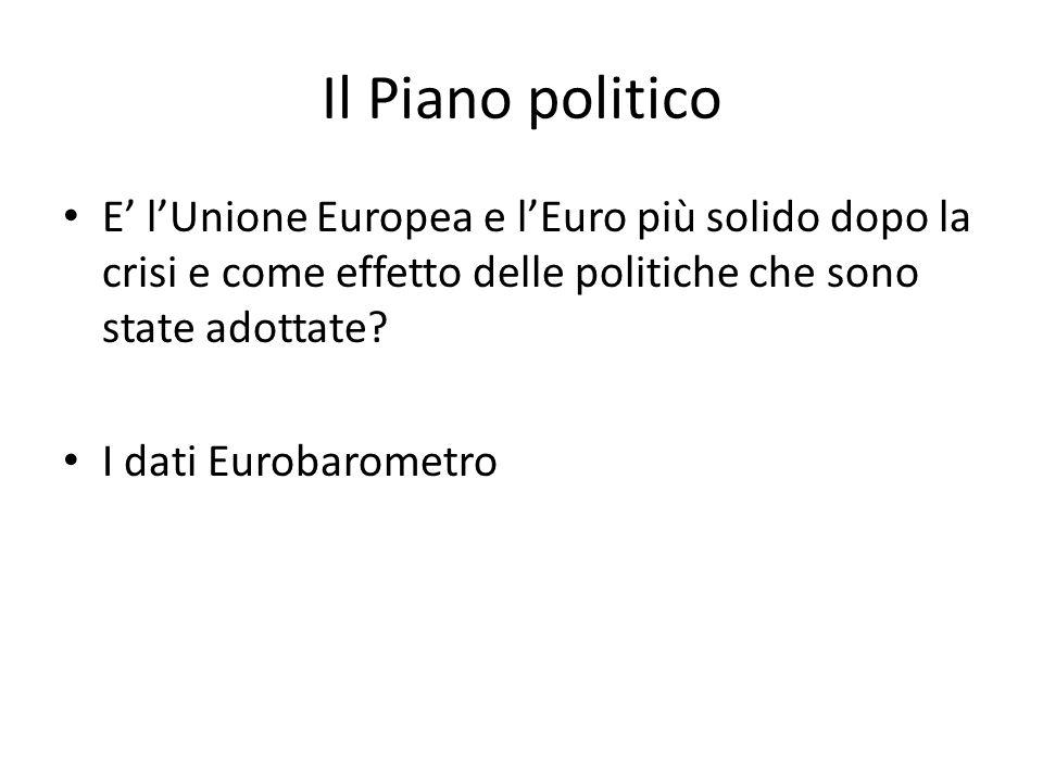 Il Piano politico E' l'Unione Europea e l'Euro più solido dopo la crisi e come effetto delle politiche che sono state adottate.