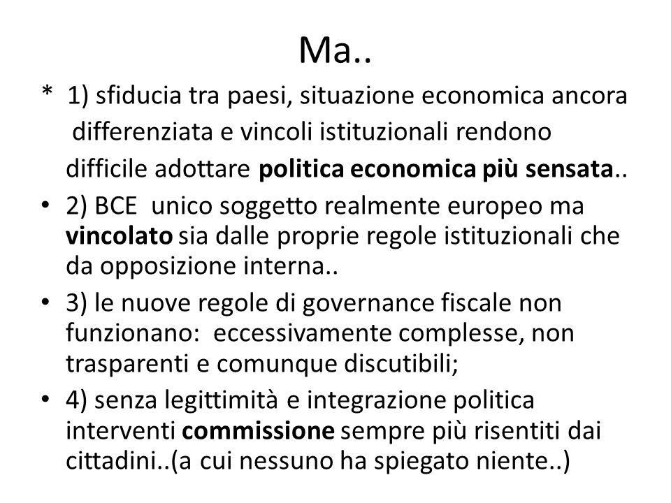 Ma.. * 1) sfiducia tra paesi, situazione economica ancora differenziata e vincoli istituzionali rendono difficile adottare politica economica più sens