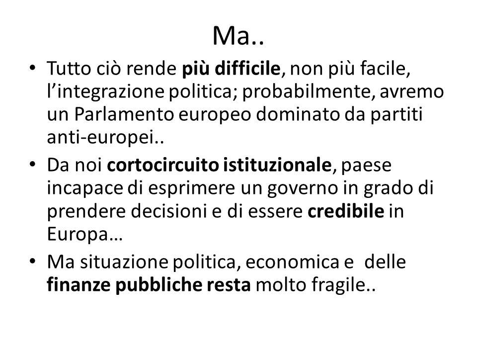 Ma.. Tutto ciò rende più difficile, non più facile, l'integrazione politica; probabilmente, avremo un Parlamento europeo dominato da partiti anti-euro