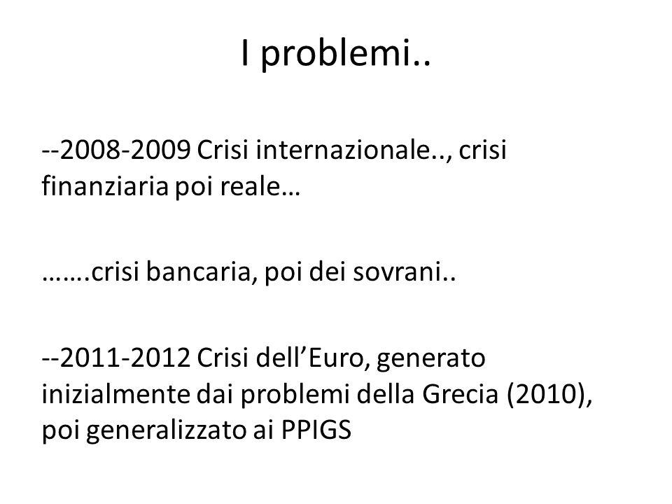 --2008-2009 Crisi internazionale.., crisi finanziaria poi reale… …….crisi bancaria, poi dei sovrani..