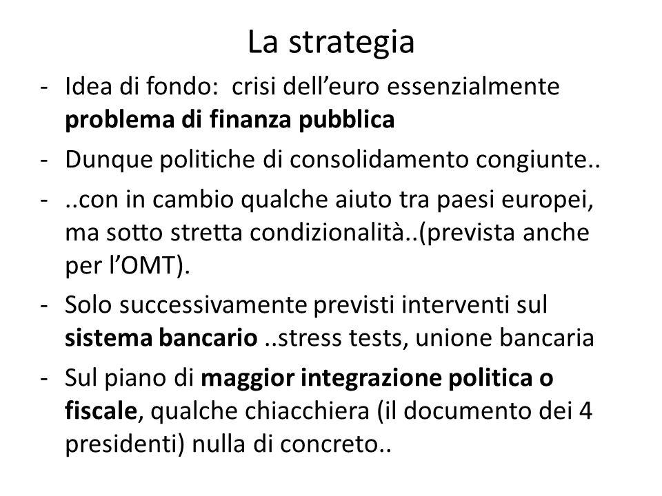 -Idea di fondo: crisi dell'euro essenzialmente problema di finanza pubblica -Dunque politiche di consolidamento congiunte..