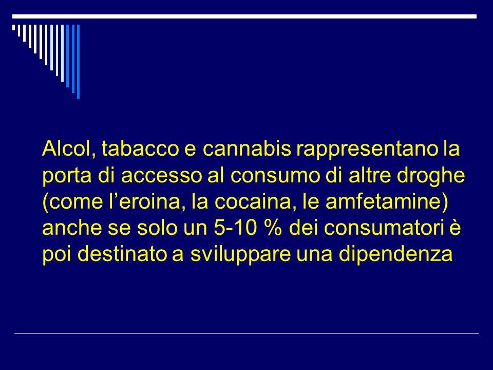 Alcol, tabacco e cannabis rappresentano la porta di accesso al consumo di altre droghe (come l'eroina, la cocaina, le amfetamine) anche se solo un 5-1