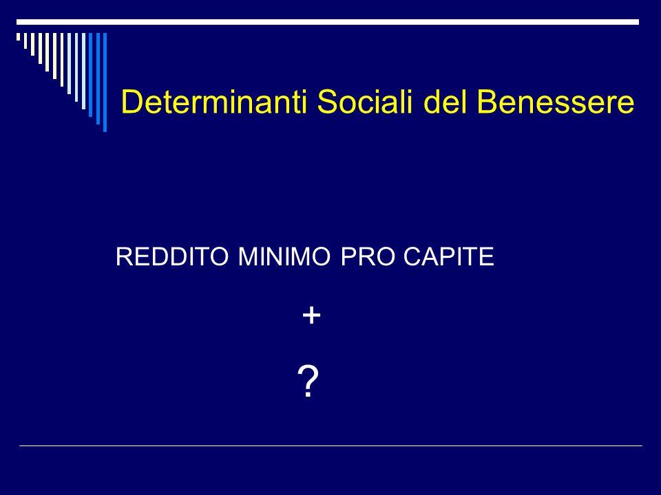 REDDITO MINIMO PRO CAPITE Determinanti Sociali del Benessere ? +