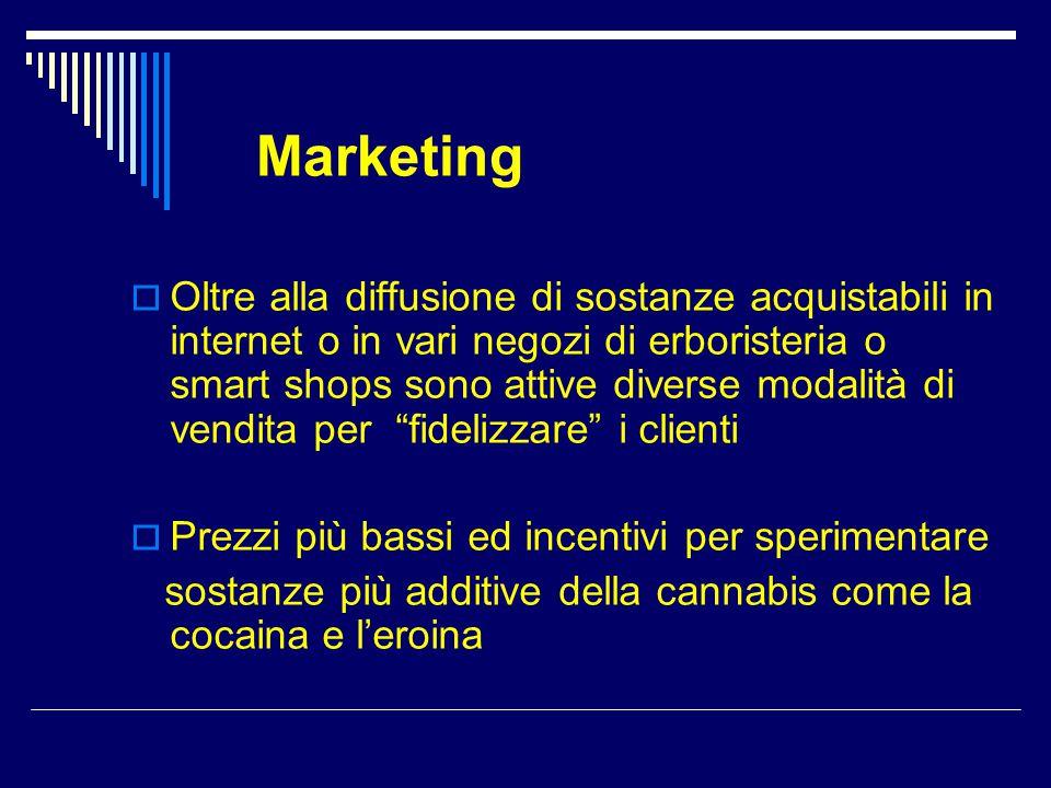 Marketing  Oltre alla diffusione di sostanze acquistabili in internet o in vari negozi di erboristeria o smart shops sono attive diverse modalità di