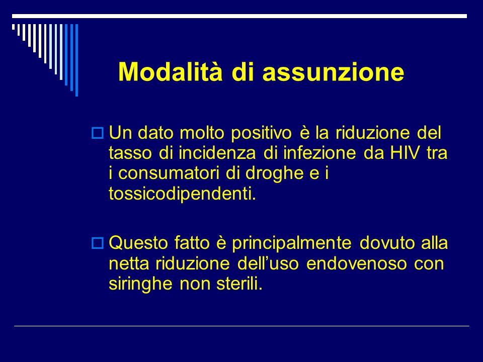 Modalità di assunzione  Un dato molto positivo è la riduzione del tasso di incidenza di infezione da HIV tra i consumatori di droghe e i tossicodipen