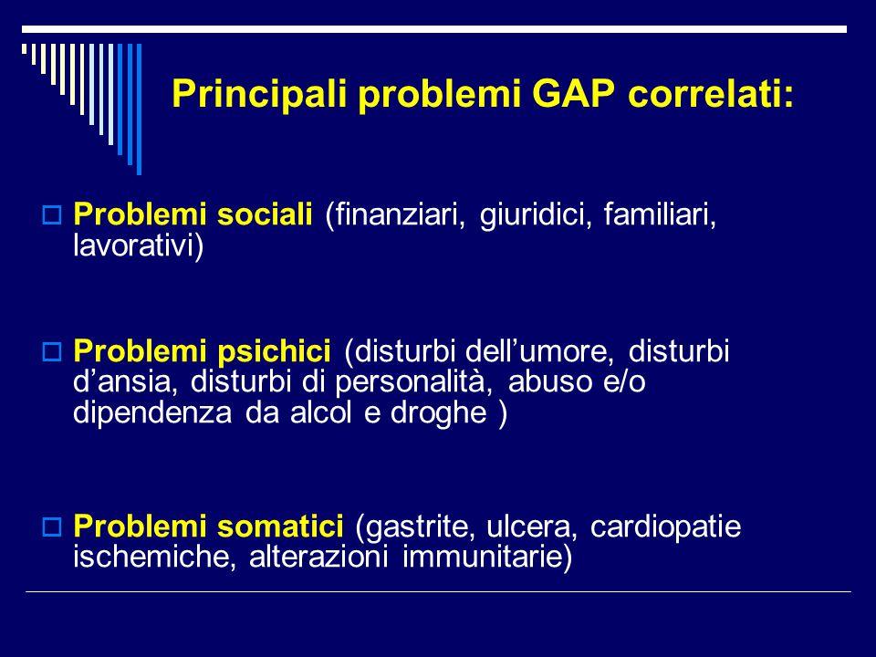 Principali problemi GAP correlati:  Problemi sociali (finanziari, giuridici, familiari, lavorativi)  Problemi psichici (disturbi dell'umore, disturb