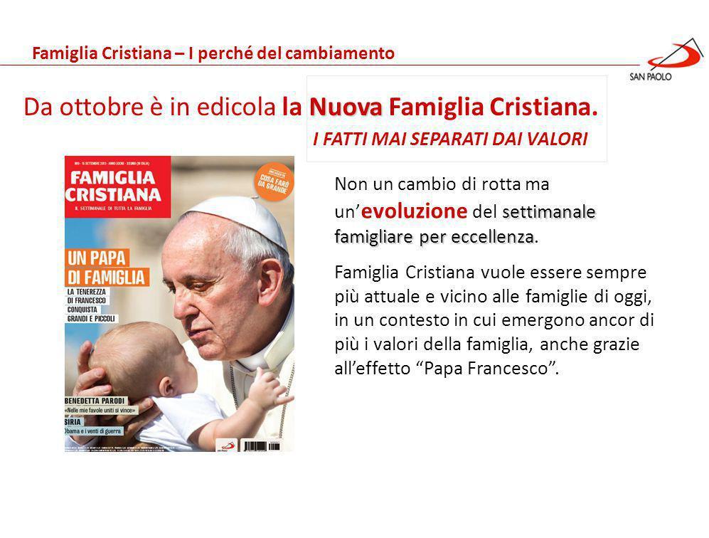 Benessere Gennaio 2013 Famiglia Cristiana – I perché del cambiamento settimanale famigliare per eccellenza Non un cambio di rotta ma un' evoluzione de