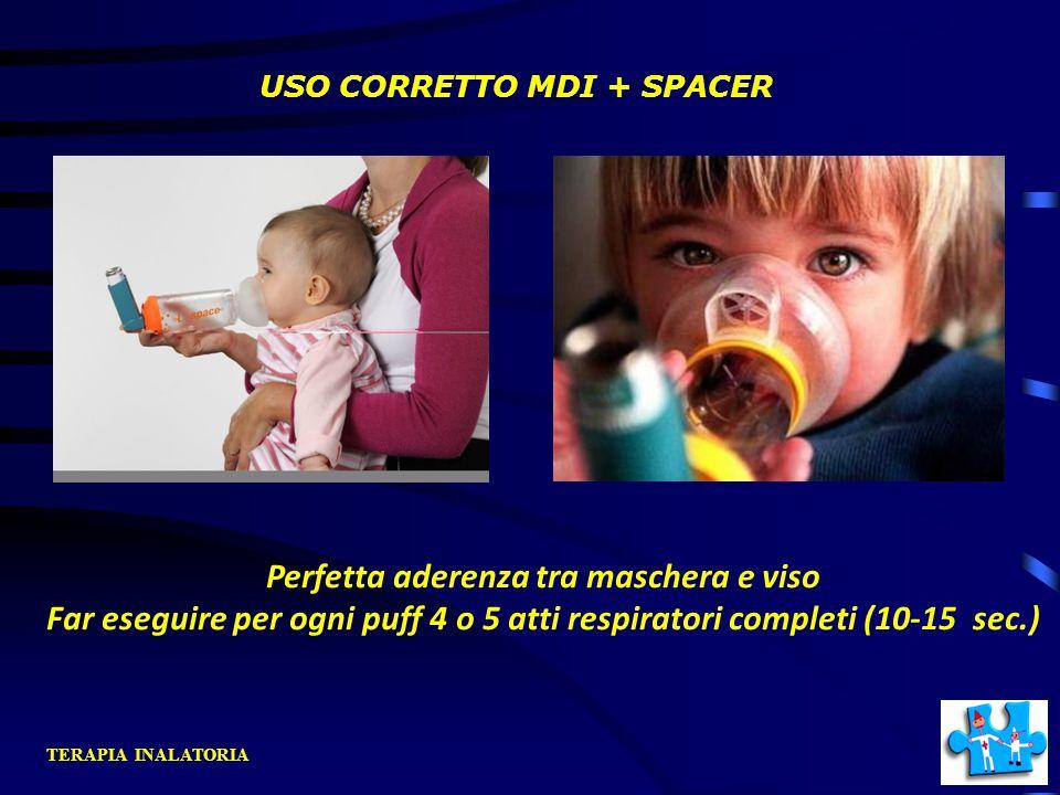 USO CORRETTO MDI + SPACER Perfetta aderenza tra maschera e viso Far eseguire per ogni puff 4 o 5 atti respiratori completi (10-15 sec.)