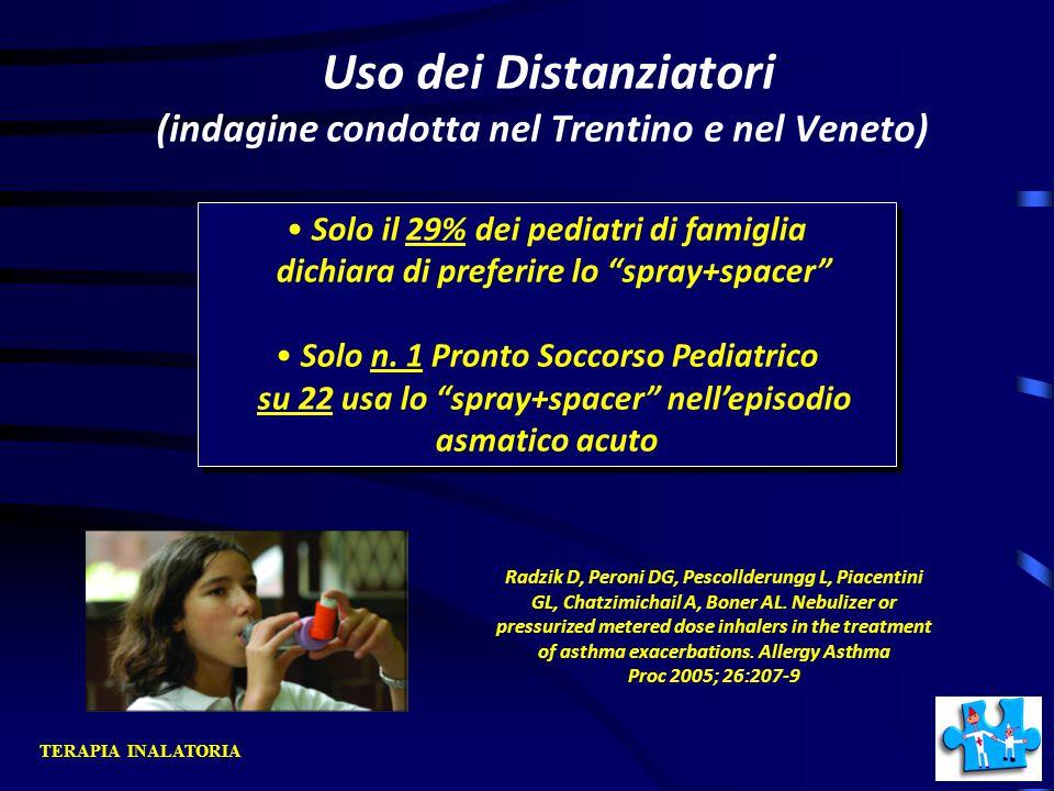 """Uso dei Distanziatori (indagine condotta nel Trentino e nel Veneto) Solo il 29% dei pediatri di famiglia dichiara di preferire lo """"spray+spacer"""" Solo"""