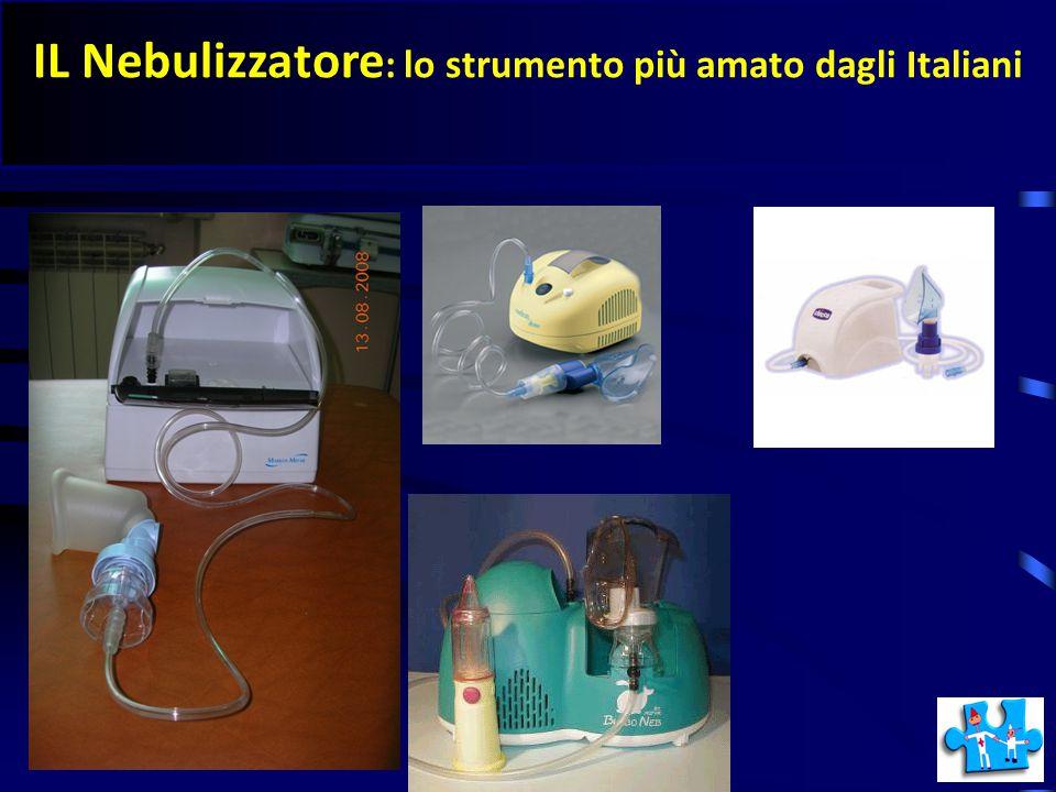 TERAPIA INALATORIA IL Nebulizzatore : lo strumento più amato dagli Italiani